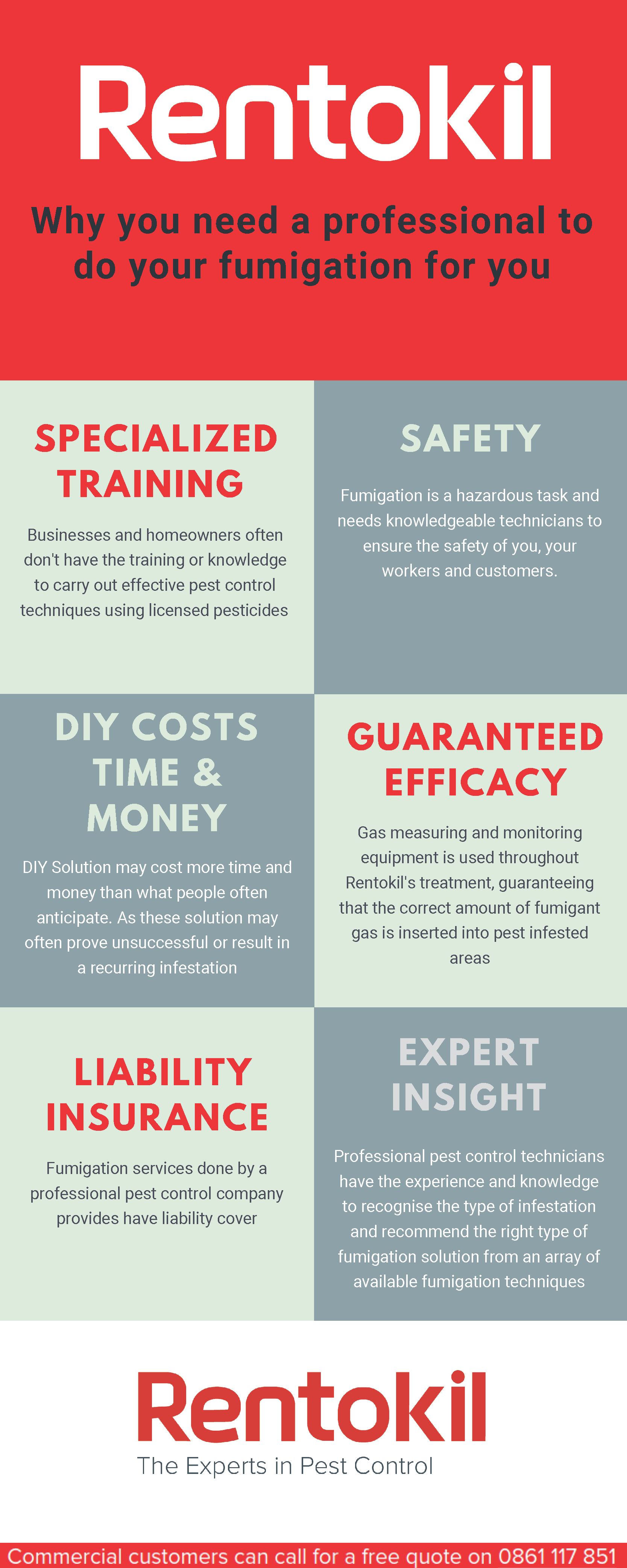 ZA - Rentokil - Blog Image - Why you need a professional to do your fumigation for you - Infographic